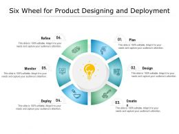 Six Wheel For Product Designing And Deployment