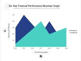 Six Year Financial Performance Mountain Graph