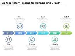 Six Year History Timeline For Planning And Growth
