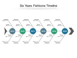 Six Years Fishbone Timeline