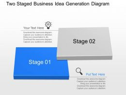 Sj Two Staged Business Idea Generation Diagram Powerpoint Template