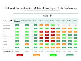 Skill And Competencies Matrix Of Employee Task Proficiency