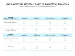 Skill Assessment Worksheet Based On Competency Categories