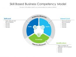 Skill Based Business Competency Model