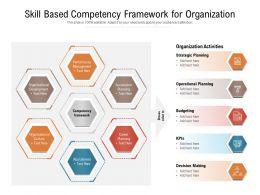 Skill Based Competency Framework For Organization