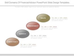 Skill Domains Of Financial Advisor Powerpoint Slide Design Templates