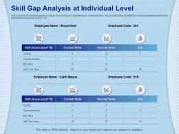 Skill Gap Analysis At Individual Level Clark Wayne Ppt Powerpoint Presentation Gallery Tips