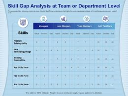 Skill Gap Analysis At Team Or Department Level M788 Ppt Powerpoint Presentation Gallery Slide