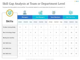 Skill Gap Analysis At Team Or Department Level Managers Ppt Powerpoint Backgrounds