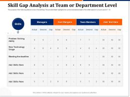 Skill Gap Analysis At Team Or Department Level Problem Ppt Icon Layouts