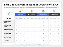 Skill Gap Analysis At Team Or Department Level Team Members Ppt Backgrounds