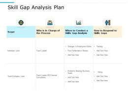 Skill Gap Analysis Plan Gap Analysis Process Ppt Powerpoint Presentation Infographic Template Graphics Design