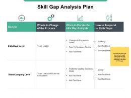 Skill Gap Analysis Plan Gap Analysis Team Ppt Powerpoint Presentation Styles Slide Portrait