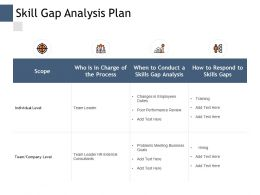 Skill Gap Analysis Plan HR External Consultants Ppt Powerpoint Presentation Inspiration Designs