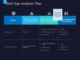 Skill Gap Analysis Plan Performance Review Team Meeting Ppt Powerpoint Presentation Icon Mockup