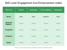 Skill Level Engagement And Enhancement Matrix