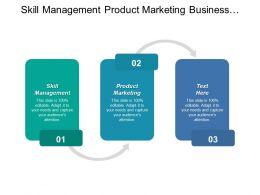 Skill Management Product Marketing Business Interface Competitive Intelligence