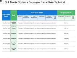 Skill Matrix Contains Employee Name Role Technical And Generic