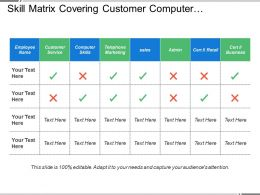 Skill Matrix Covering Customer Computer Telephone Sales And Admin