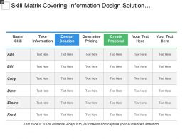 Skill Matrix Covering Information Design Solution Determining Prices