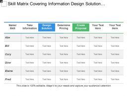 skill_matrix_covering_information_design_solution_determining_prices_Slide01