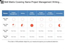 Skill Matrix Covering Name Project Management Writing Development