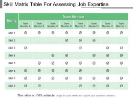 Skill Matrix Table For Assessing Job Expertise PPT Example File