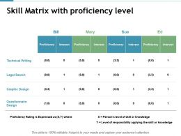 Skill Matrix With Proficiency Level Legal Search Ppt Presentation Inspiration Introduction
