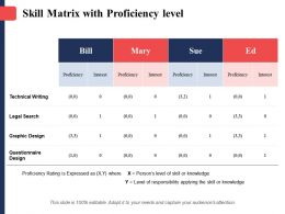 Skill Matrix With Proficiency Level Technical Writing Legal Search