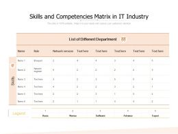 Skills And Competencies Matrix In It Industry