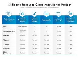 Skills And Resource Gaps Analysis For Project