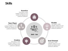 Skills Assertive Goal Oriented Ppt Powerpoint Presentation Gallery Backgrounds