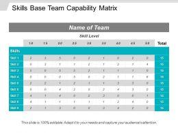 Skills Base Team Capability Matrix Powerpoint Show