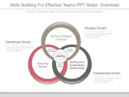 Skills Building For Effective Teams Ppt Slides Download