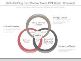 Skills Building For Effective Teams Ppt Slides Download
