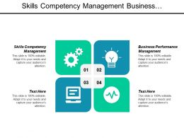 Skills Competency Management Business Performance Management Personality Development Cpb
