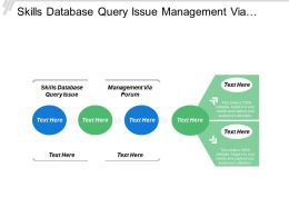 Skills Database Query Issue Management Via Forum Absences Vacation