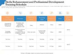 Skills Enhancement And Professional Development Knowledge Ppt Shows