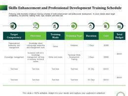 Skills Enhancement And Professional Development Training Schedule Ppt Summary Master Slide
