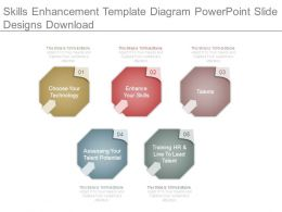 Skills Enhancement Template Diagram Powerpoint Slide Designs Download