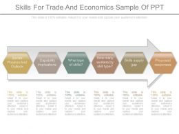Skills For Trade And Economics Sample Of Ppt