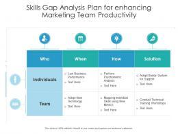 Skills Gap Analysis Plan For Enhancing Marketing Team Productivity