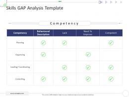 Skills Gap Analysis Template Mckinsey 7s Strategic Framework Project Management Ppt Summary