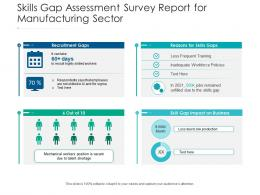 Skills Gap Assessment Survey Report For Manufacturing Sector