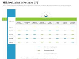 Skills Level Analysis By Department Data Ppt Powerpoint Presentation Styles Vector