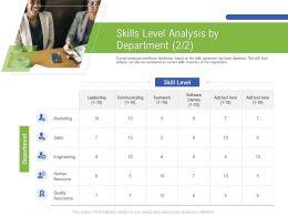 Skills Level Analysis By Department M3196 Ppt Powerpoint Presentation Slides Design
