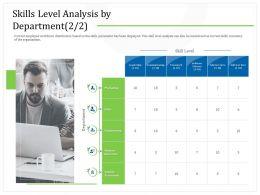 Skills Level Analysis By Department Software Ppt Powerpoint Presentation Pictures Inspiration