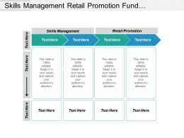 Skills Management Retail Promotion Fund Investment Debt Management Cpb