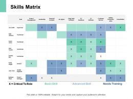 Skills Matrix Management Ppt Powerpoint Presentation Pictures Example Topics