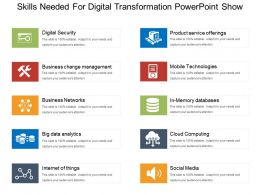 Skills Needed For Digital Transformation Powerpoint Show